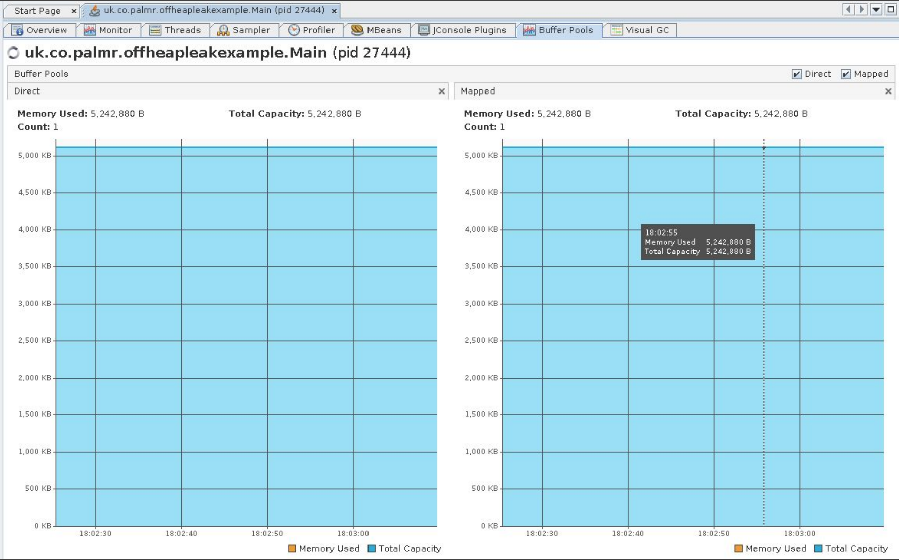 Buffer pools tab in jVisualVM